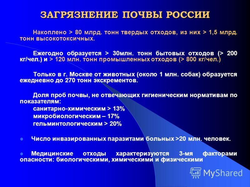 ЗАГРЯЗНЕНИЕ ПОЧВЫ РОССИИ Накоплено > 80 млрд. тонн твердых отходов, из них > 1,5 млрд. тонн высокотоксичных. Ежегодно образуется > 30млн. тонн бытовых отходов (> 200 кг/чел.) и > 120 млн. тонн промышленных отходов (> 800 кг/чел.) Только в г. Москве о