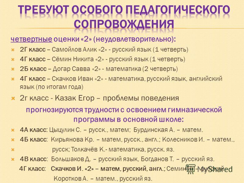 четвертные оценки «2» (неудовлетворительно): 2Г класс – Самойлов Алик «2» - русский язык (1 четверть) 4Г класс – Сёмин Никита «2» - русский язык (1 четверть) 2Б класс – Догар Савва «2» - математика (2 четверть) 4Г класс – Скачков Иван «2» - математик