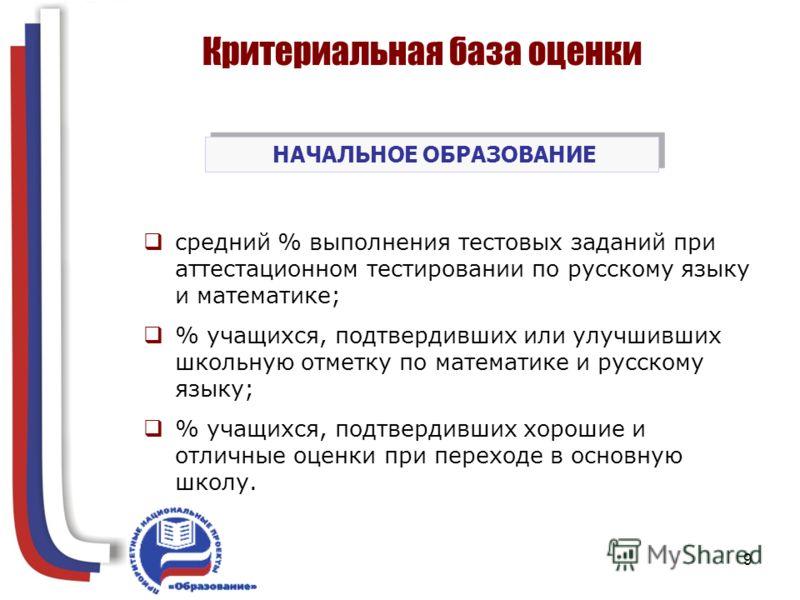 9 Критериальная база оценки НАЧАЛЬНОЕ ОБРАЗОВАНИЕ средний % выполнения тестовых заданий при аттестационном тестировании по русскому языку и математике; % учащихся, подтвердивших или улучшивших школьную отметку по математике и русскому языку; % учащих