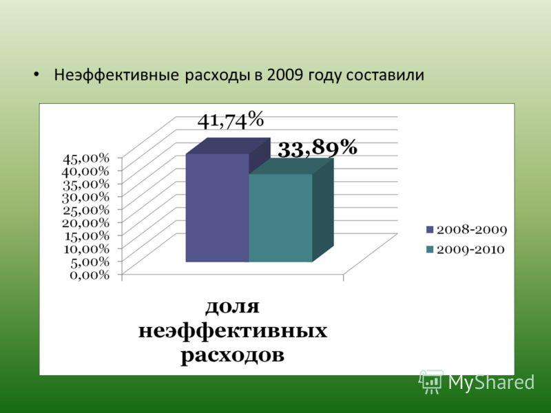 Неэффективные расходы в 2009 году составили