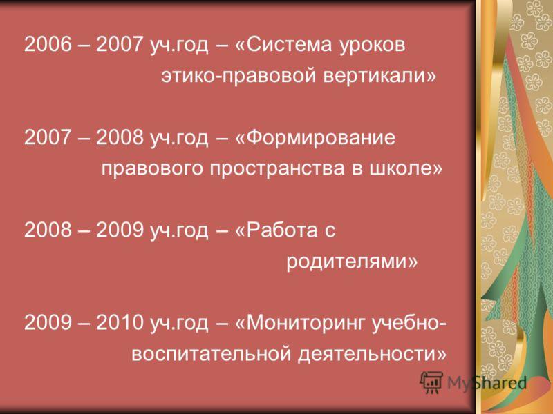 2006 – 2007 уч.год – «Система уроков этико-правовой вертикали» 2007 – 2008 уч.год – «Формирование правового пространства в школе» 2008 – 2009 уч.год – «Работа с родителями» 2009 – 2010 уч.год – «Мониторинг учебно- воспитательной деятельности»