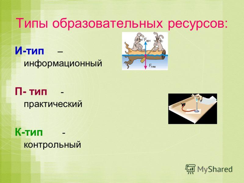 Типы образовательных ресурсов: И-тип – информационный П- тип - практический К-тип - контрольный