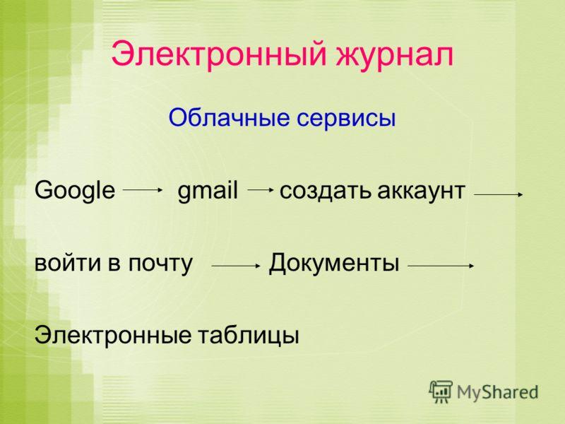 Электронный журнал Облачные сервисы Google gmail создать аккаунт войти в почту Документы Электронные таблицы