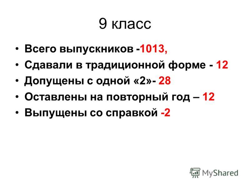 9 класс Всего выпускников -1013, Сдавали в традиционной форме - 12 Допущены с одной «2»- 28 Оставлены на повторный год – 12 Выпущены со справкой -2