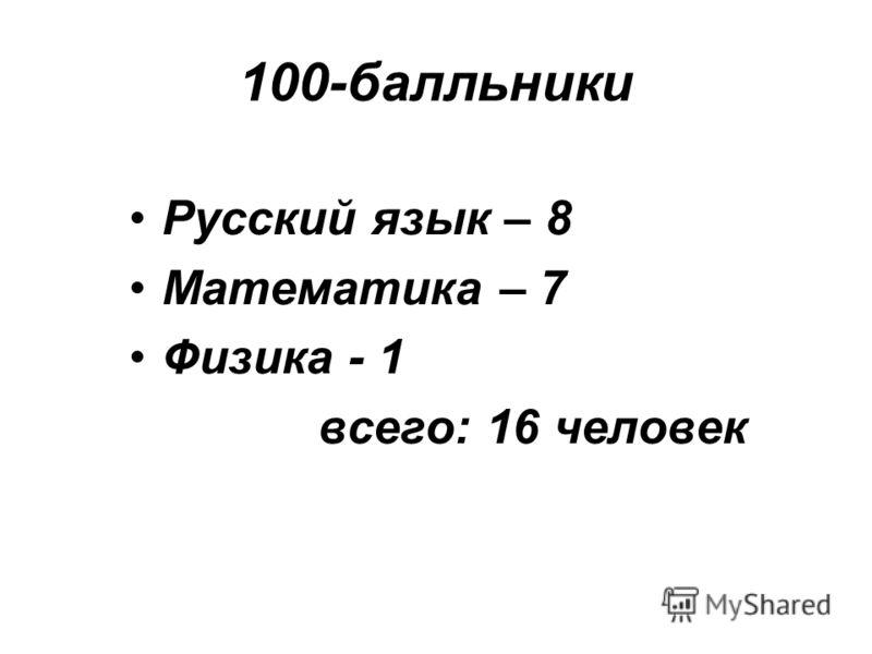 100-балльники Русский язык – 8 Математика – 7 Физика - 1 всего: 16 человек