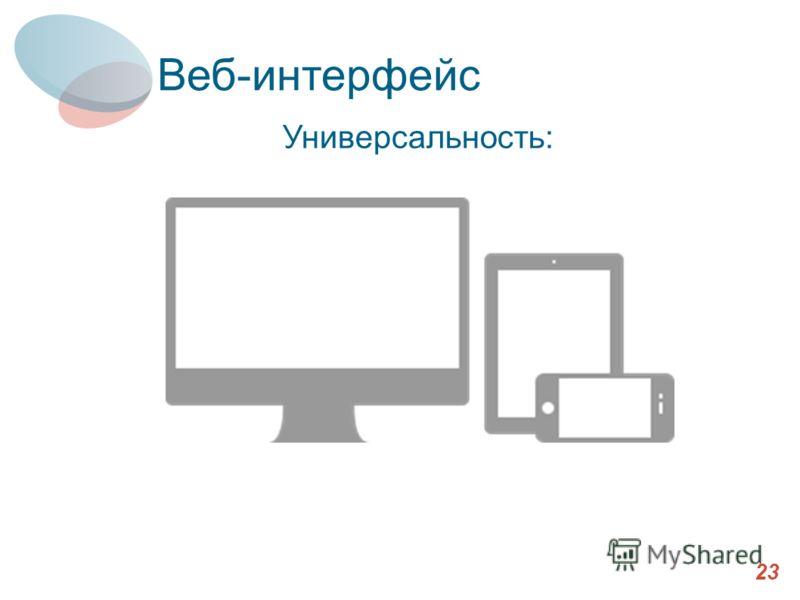 Выбранные компоненты (2) 23 Веб-интерфейс Универсальность: