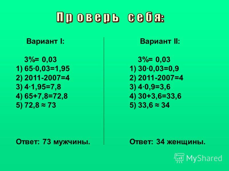 Вариант I: 3%= 0,03 1)65·0,03=1,95 2)2011-2007=4 3)4·1,95=7,8 4)65+7,8=72,8 5)72,8 73 Ответ: 73 мужчины. Вариант II: 3%= 0,03 1)30·0,03=0,9 2)2011-2007=4 3)4·0,9=3,6 4)30+3,6=33,6 5)33,6 34 Ответ: 34 женщины.