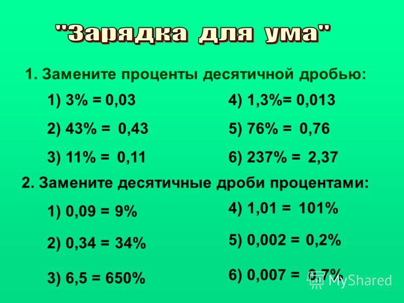 1. Замените проценты десятичной дробью: 1) 3% = 0,03 2) 43% = 3) 11% = 4) 1,3%= 5) 76% = 6) 237% = 0,43 0,11 0,013 0,76 2,37 2. Замените десятичные дроби процентами: 1) 0,09 = 9% 2) 0,34 = 34% 3) 6,5 = 650% 5) 0,002 = 4) 1,01 = 6) 0,007 = 101% 0,2% 0