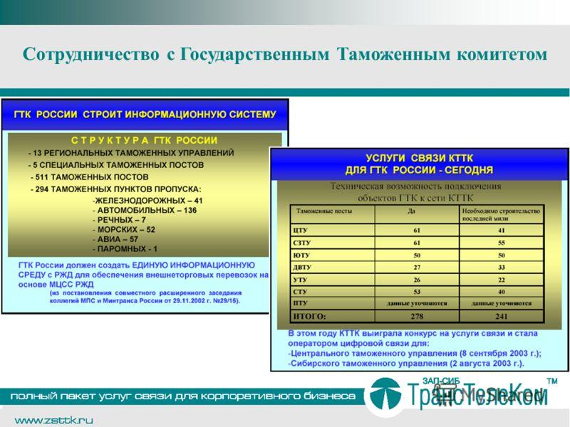 Сотрудничество с Государственным Таможенным комитетом