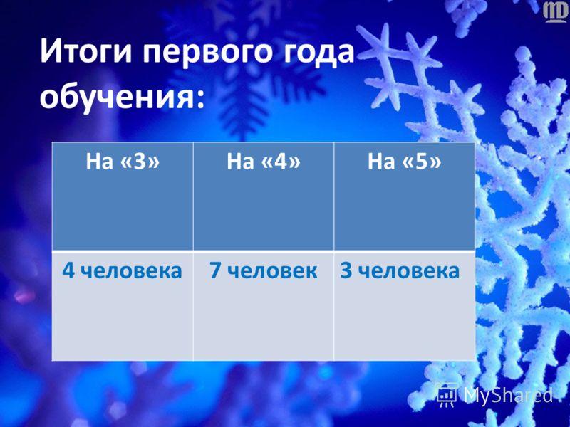 Итоги первого года обучения: На «3»На «4»На «5» 4 человека7 человек3 человека