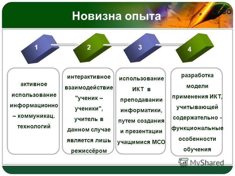 LOGO Новизна опыта 12 3 4 TEXT активное использование информационно – коммуникац. технологий интерактивное взаимодействие