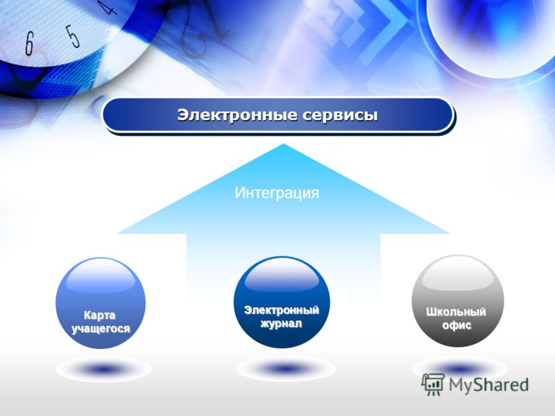 Электронные сервисы Интеграция Картаучащегося Электронный журнал Школьныйофис