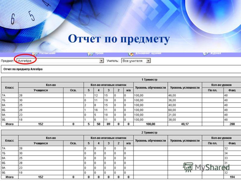 Отчет по предмету