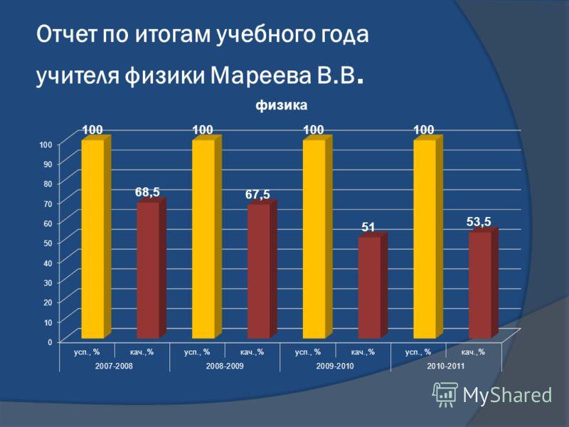 Отчет по итогам учебного года учителя физики Мареева В.В.