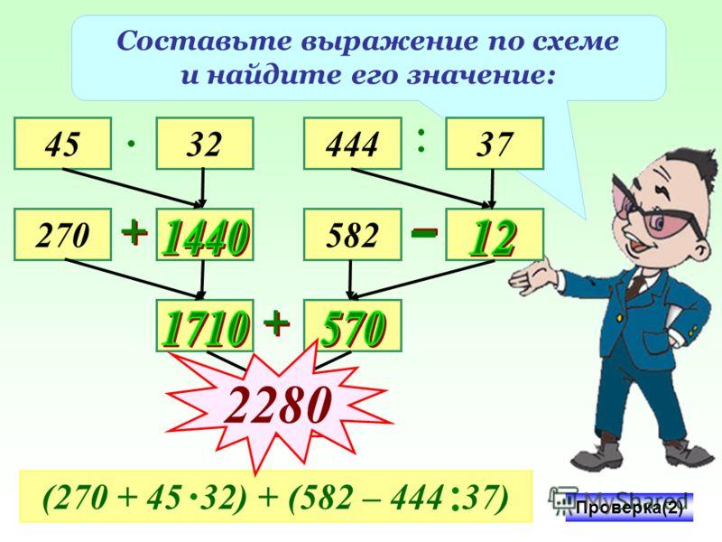 Составьте выражение по схеме и найдите его значение: 45 270 3244437 582 (270 + 45 32) + (582 – 444 37) 2280 Проверка(2)