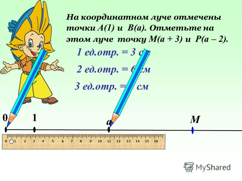 На координатном луче отмечены точки А(1) и В(а). О тметьте на этом луче точку М(а + 3) и Р(а – 2). ОАВ 01 а I IIII I IIII I IIII I IIII I IIII I IIII I IIII I IIII I IIII I IIII I IIII I IIII I IIII I IIII I IIII I IIII I IIII I IIII I IIII I IIII I