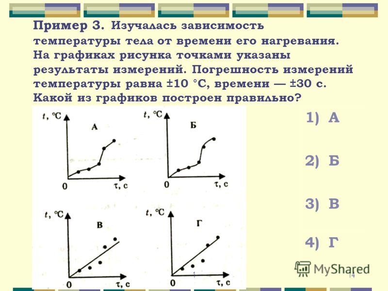 Пример 3. Изучалась зависимость температуры тела от времени его нагревания. На графиках рисунка точками указаны результаты измерений. Погрешность измерений температуры равна ±10 °С, времени ±30 с. Какой из графиков построен правильно? 1)А 2)Б 3)В 4)Г