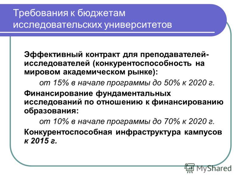 Требования к бюджетам исследовательских университетов Эффективный контракт для преподавателей- исследователей (конкурентоспособность на мировом академическом рынке): от 15% в начале программы до 50% к 2020 г. Финансирование фундаментальных исследован