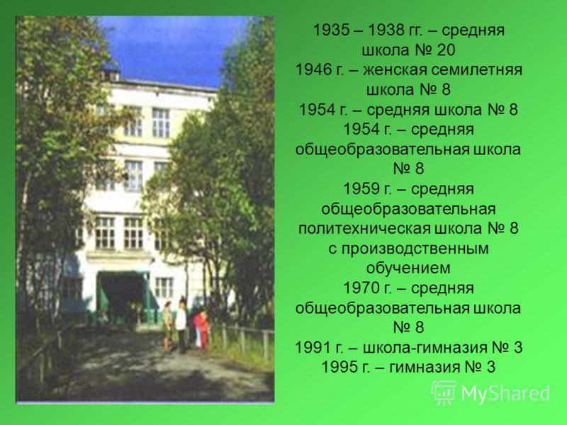 1935 – 1938 гг. – средняя школа 20 1946 г. – женская семилетняя школа 8 1954 г. – средняя школа 8 1954 г. – средняя общеобразовательная школа 8 1959 г. – средняя общеобразовательная политехническая школа 8 с производственным обучением 1970 г. – средн