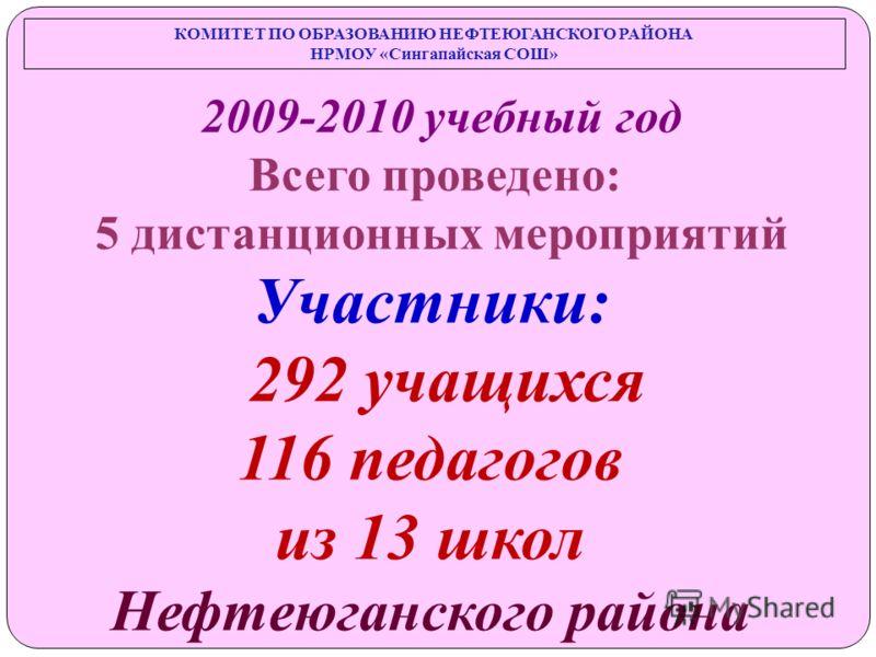 Участники: 292 учащихся 116 педагогов из 13 школ Нефтеюганского района 2009-2010 учебный год Всего проведено: 5 дистанционных мероприятий КОМИТЕТ ПО ОБРАЗОВАНИЮ НЕФТЕЮГАНСКОГО РАЙОНА НРМОУ «Сингапайская СОШ»