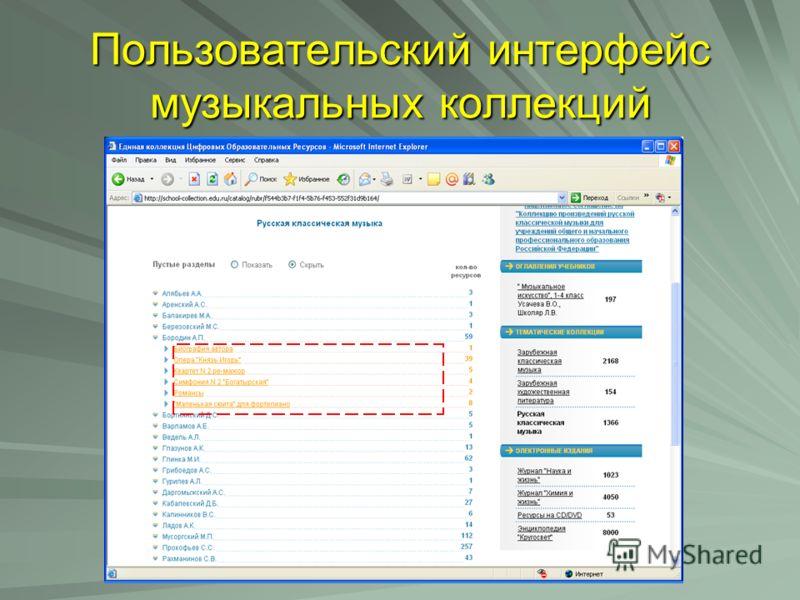 Пользовательский интерфейс музыкальных коллекций