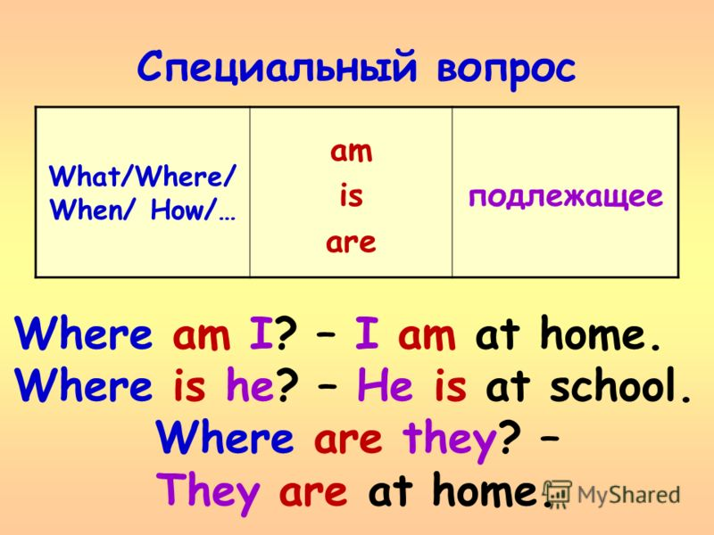 Специальный вопрос What/Where/ When/ How/… am is are подлежащее Where am I? – I am at home. Where is he? – He is at school. Where are they? – They are at home.