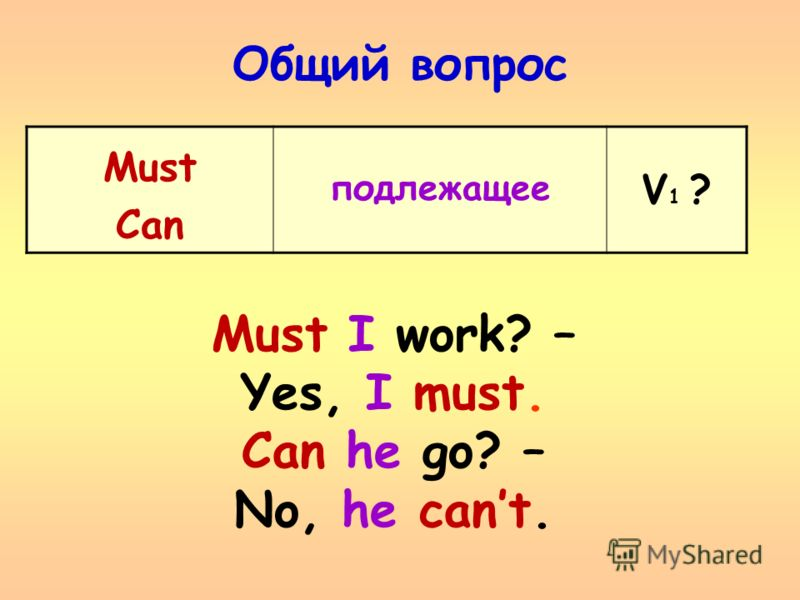 Общий вопрос Must Can подлежащее V 1 ? Must I work? – Yes, I must. Can he go? – No, he cant.