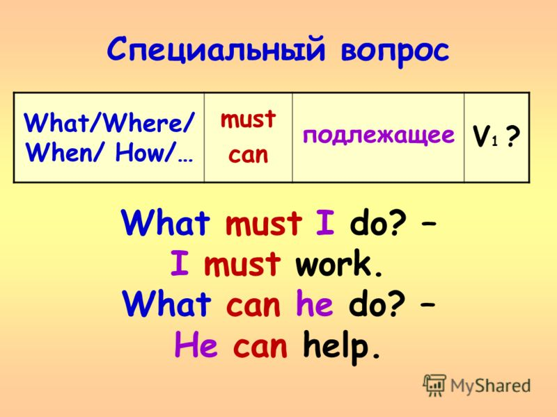 Специальный вопрос What/Where/ When/ How/… must can подлежащее V 1 ? What must I do? – I must work. What can he do? – He can help.