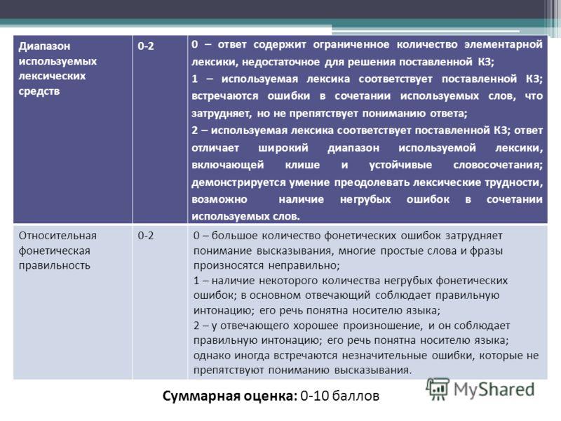 Диапазон используемых лексических средств 0-2 0 – ответ содержит ограниченное количество элементарной лексики, недостаточное для решения поставленной КЗ; 1 – используемая лексика соответствует поставленной КЗ; встречаются ошибки в сочетании используе