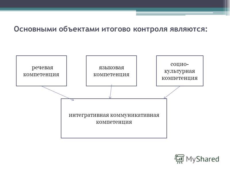 Основными объектами итогово контроля являются: \речевая компетенция социо- культурная компетенция языковая компетенция интегративная коммуникативная компетенция
