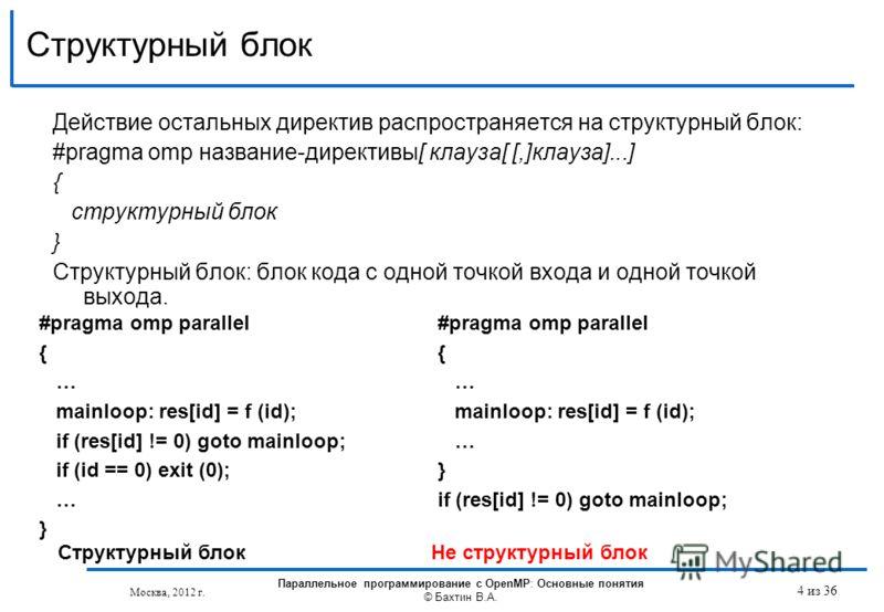 Структурный блок Действие остальных директив распространяется на структурный блок: #pragma omp название-директивы[ клауза[ [,]клауза]...] { структурный блок } Структурный блок: блок кода с одной точкой входа и одной точкой выхода. #pragma omp paralle
