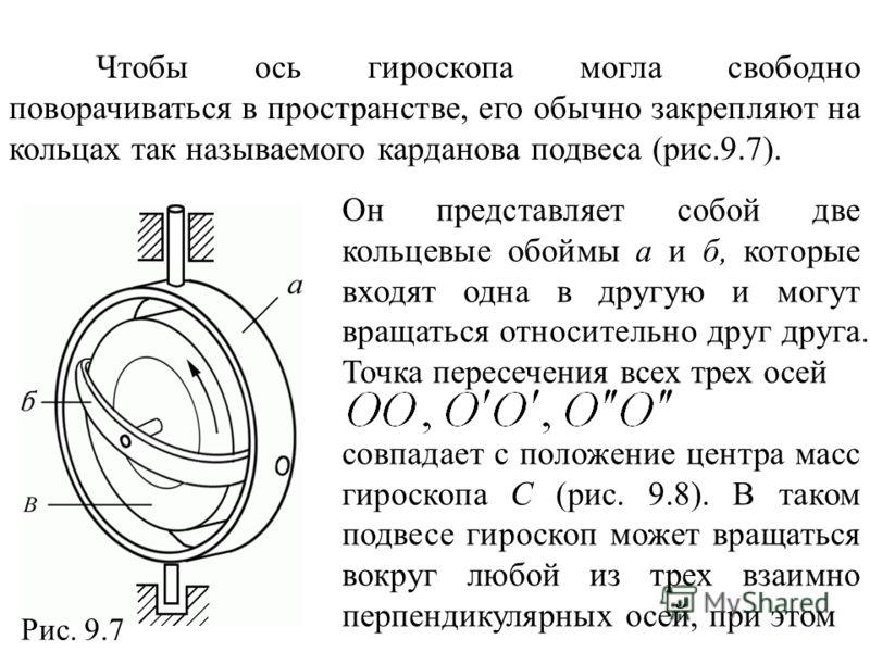 Чтобы ось гироскопа могла свободно поворачиваться в пространстве, его обычно закрепляют на кольцах так называемого карданова подвеса (рис.9.7). Рис. 9.7 Он представляет собой две кольцевые обоймы а и б, которые входят одна в другую и могут вращаться