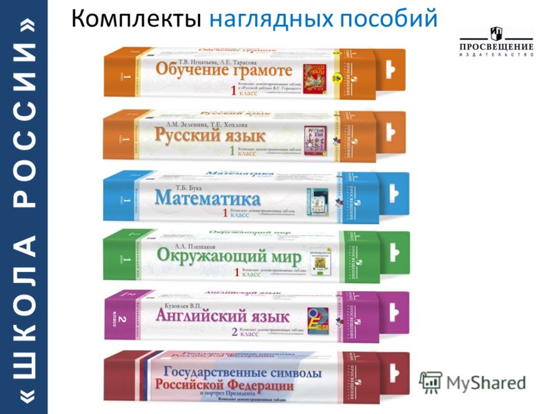 «ШКОЛА РОССИИ» Комплекты наглядных пособий