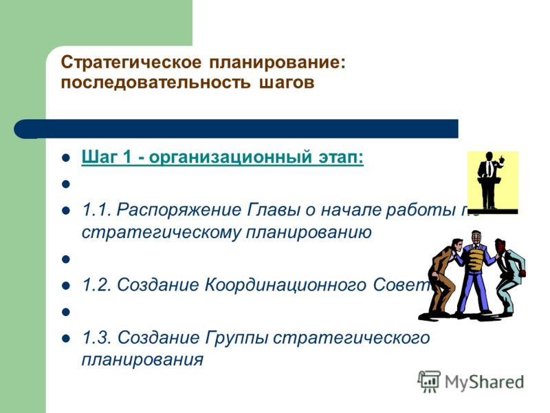 Стратегическое планирование: последовательность шагов Шаг 1 - организационный этап: 1.1. Распоряжение Главы о начале работы по стратегическому планированию 1.2. Создание Координационного Совета 1.3. Создание Группы стратегического планирования
