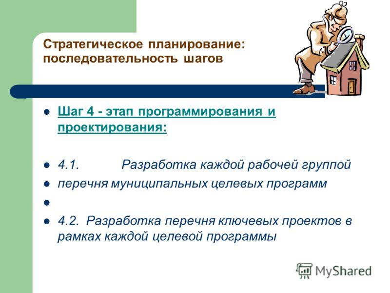 Стратегическое планирование: последовательность шагов Шаг 4 - этап программирования и проектирования: 4.1. Разработка каждой рабочей группой перечня муниципальных целевых программ 4.2. Разработка перечня ключевых проектов в рамках каждой целевой прог