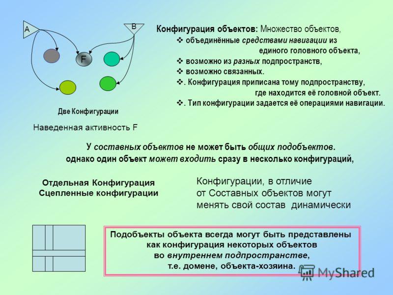 Конфигурация объектов: Множество объектов, объединённые средствами навигации из единого головного объекта, возможно из разных подпространств, возможно связанных.. Конфигурация приписана тому подпространству, где находится её головной объект.. Тип кон