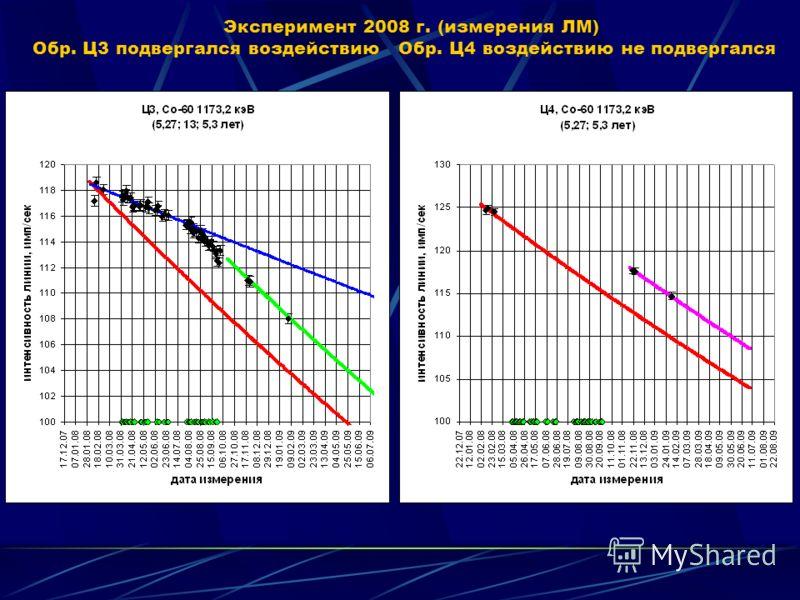 Эксперимент 2008 г. (измерения ЛМ) Л1 подвергался воздействию Л2 воздействию не подвергался контрольный осги Со-60