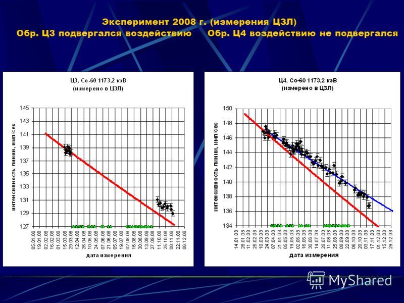 Эксперимент 2008 г. (измерения ЛМ) Обр. Ц3 подвергался воздействию Обр. Ц4 воздействию не подвергался