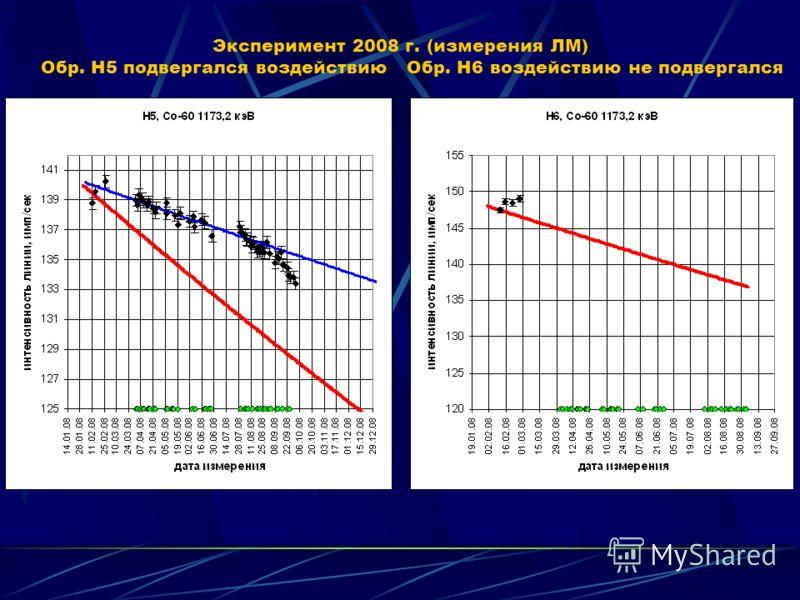 Эксперимент 2008 г. (измерения ЦЗЛ) Обр. Ц3 подвергался воздействию Обр. Ц4 воздействию не подвергался