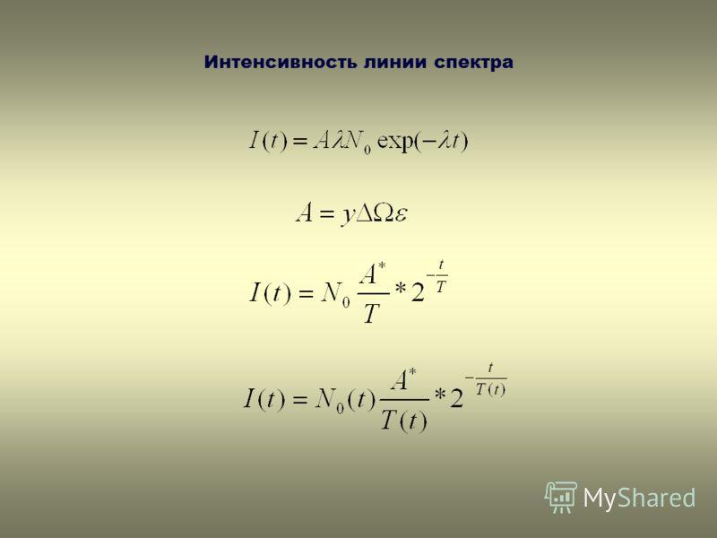 О возможности воздействия на скорость распадов радиоактивных элементов Г.П. Хандорин, В.Н. Шадрин Сибирский химический комбинат