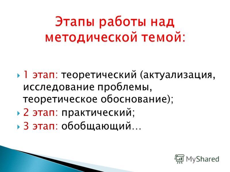 1 этап: теоретический (актуализация, исследование проблемы, теоретическое обоснование); 2 этап: практический; 3 этап: обобщающий…