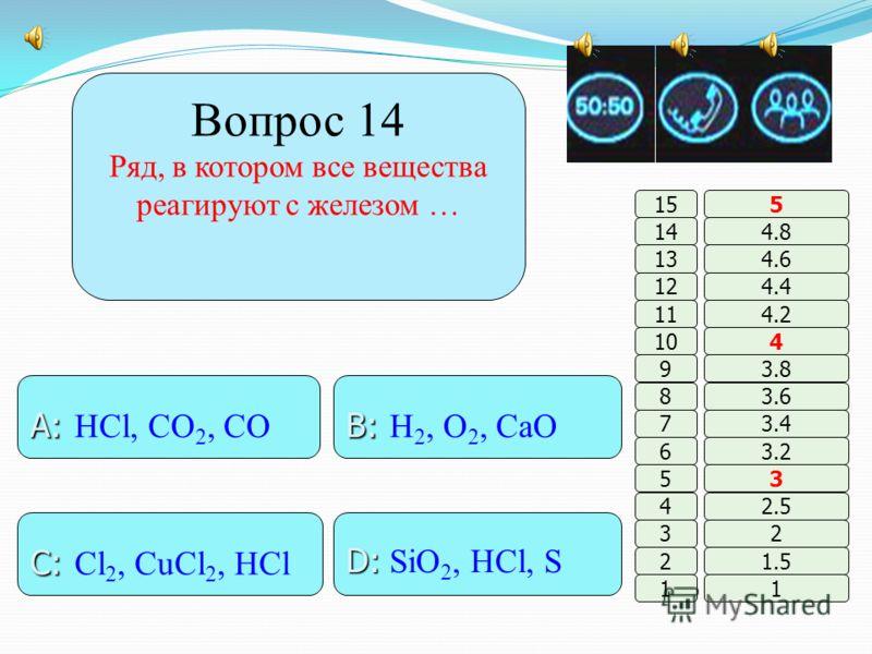 Вопрос 13 Тип химической связи в простом веществе Р4Р4 B: B: металлическая A: A: ковалентная полярная D: D: ионная C: C: ковалентная неполярная 11 2 3 4 5 6 7 8 9 10 11 12 13 14 15 1.5 2 2.5 3 3.2 3.4 3.6 3.8 4 4.2 4.4 4.6 4.8 5
