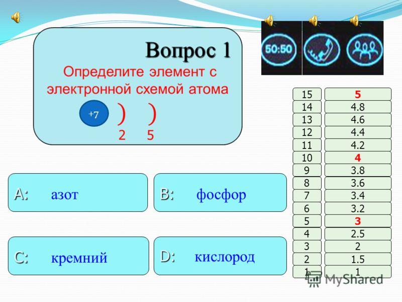 Правила игры Вопрос B:B:A:A: D:D: C:C: 11 2 3 4 5 6 7 8 9 10 11 12 13 14 15 1.5 2 2.5 3 3.2 3.4 3.6 3.8 4 4.2 4.4 4.6 4.8 5
