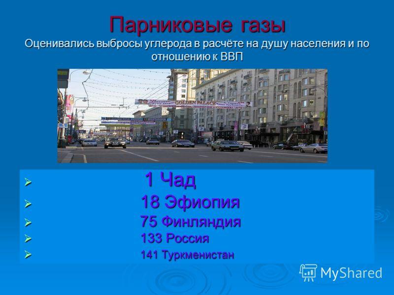 Качество воздуха Оценивалась концентрация в городском воздухе загрязняющих веществ 1 Молдавия 1 Молдавия 8 Финляндия 8 Финляндия 65 Россия 65 Россия 126 Эфиопия 126 Эфиопия 141 Гватемала 141 Гватемала