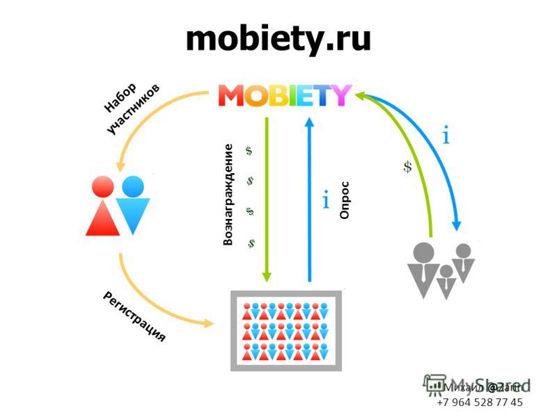 Михаил @Zarin +7 964 528 77 45 mobiety.ru Набор участников Регистрация Опрос Вознаграждение