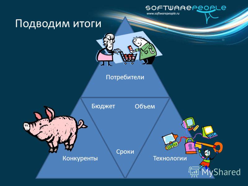 Подводим итоги Сроки Бюджет Объем ПотребителиТехнологииКонкуренты