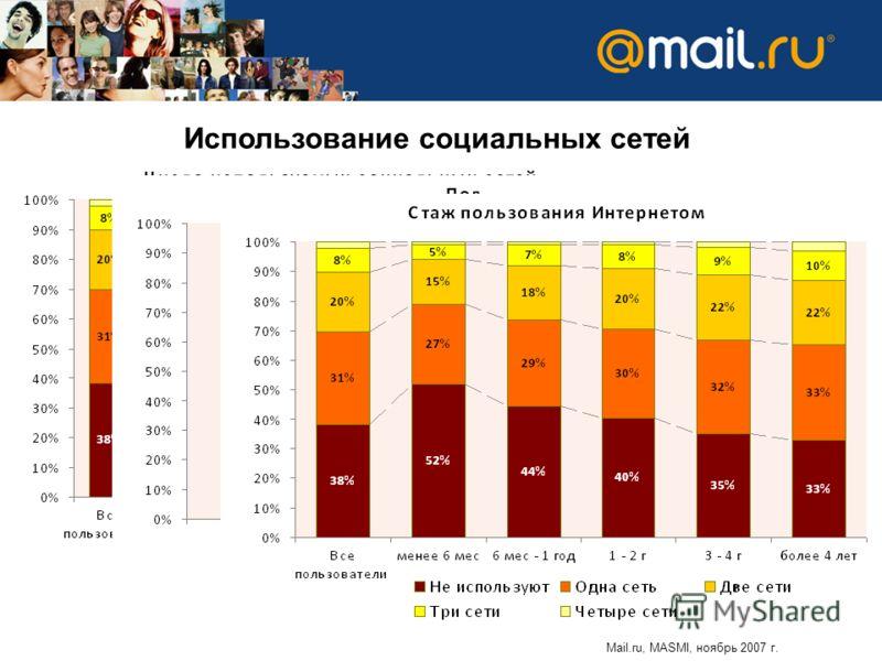 Mail.ru, MASMI, ноябрь 2007 г.