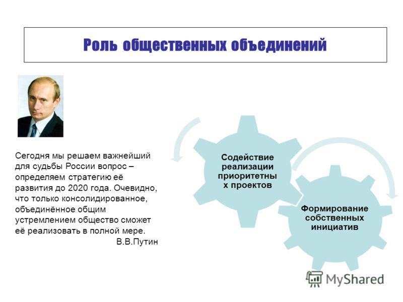 Роль общественных объединений Формирование собственных инициатив Содействие реализации приоритетны х проектов Сегодня мы решаем важнейший для судьбы России вопрос – определяем стратегию её развития до 2020 года. Очевидно, что только консолидированное