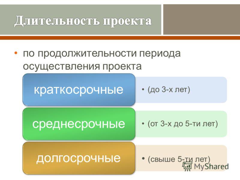 по продолжительности периода осуществления проекта (до 3-х лет) краткосрочные (от 3-х до 5-ти лет) среднесрочные (свыше 5-ти лет) долгосрочные