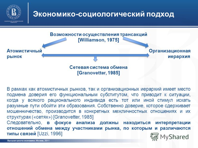 Высшая школа экономики, Москва, 2011 Экономико-социологический подход Возможности осуществления трансакций [Williamson, 1975] Атомистичный Организационная рынок иерархия Сетевая система обмена [Granovetter, 1985] В рамках как атомистичных рынков, так